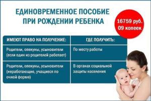 Куда Необходимо Обратиться За Пособие При Рождении Ребенка Фз