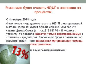 Физлицо Дает Займ Юрлицу Под Проценты Ндфл 2020 Год