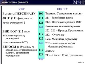 Косгу 212 Расшифровка В 2020 Году Для Бюджетных Учреждений Таблица