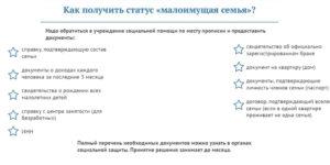 Как Получить Статус Малоимущей Семьи В Москве 2020 Документы