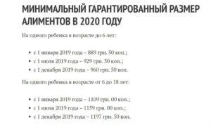 Сколько Нужно Платить Алиментов На Одного Ребенка 2020 Году Безработному