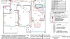 Электромонтажные Работы По Устройству Внешнего Электорснабжения Здания Косгу В 2020 Году