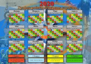Четырехсменный График Сутки Трое На 2020 Год