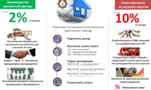Сдать Квартиру За 10 Тысяч А Коммунальные Услуги Платят Квартиранты С Какой Суммы Платить Налог