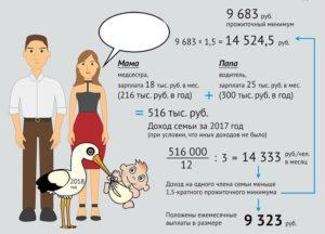 Калькулятор Расчета Пособия Малоимущим Семьям 2020 Пример Расчета