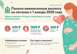Что Положено Беременным Бесплатно В Московской Области 2020
