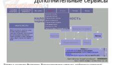 Электронный Документооборот Какое Косгу