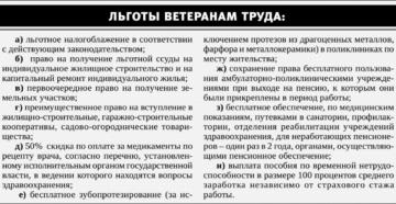 Я Ветеран Труда Свердловской Области Какие Льготы Мне Положены В 2020 Году