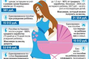Выплаты по родам неработающим женщинам в 2020