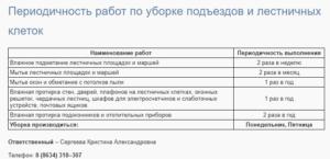 Еткс Уборщик Лестничных Клеток