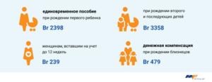 Единовременное Пособие При Рождении Ребенка В 2020 В Красноярске