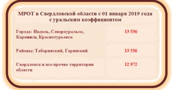 Уральский Коэффициент В Оренбургской Области 2020