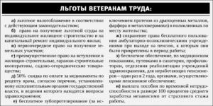 Какие Льготы Положены Ветеранам Труда По Стажу В Башкирии