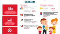 Компенсация Отдыха Многодетным Семьям В Москве