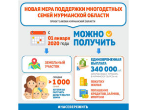 Денежная Компенсация За Земельный Участок Многодетным Семьям В Москве 2020
