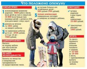 Сколько Денег Получает Опекун На Ребенка В Москве