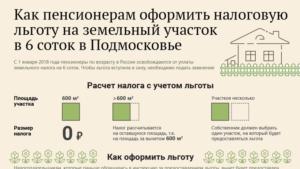 Берут Ли Налог С Пенсионера За Продажу Садового Участка В 2020 Году