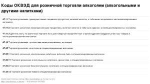 Коды Оквэд Для Пивного Магазина 2020