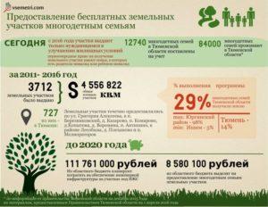 Земля За Третьего Ребенка Условия 2020 В Москве