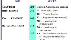 310 И340 Статьи Косгу 2020