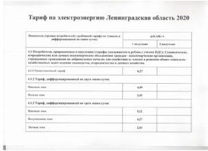 Тарифы На Одн В Московской Области С Января 2020