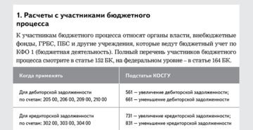 Косгу 560 И 660 Расшифровка В 2020 Году