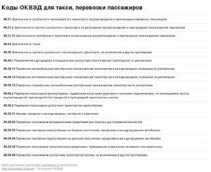 Коды Оквэд 2020 Для Пассажирских Перевозок Ип