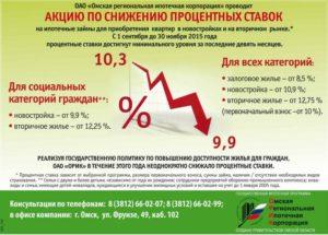 Закон О Понижении Процентной Ставки По Ипотеке До 6 Процентов