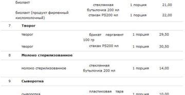 Возмещение за молочную кухню нижегородская область как посчитать