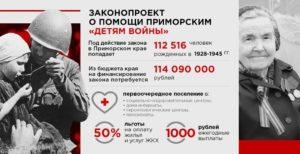 Льготы Детям Войны В Краснодарском Крае В 2020 Году